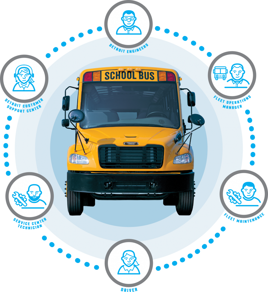 New Engines Increase Ease of Maintenance and ROI of School Buses
